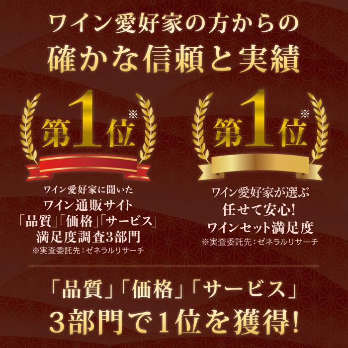 「品質」「価格」「サービス」3部門で1位を獲得!
