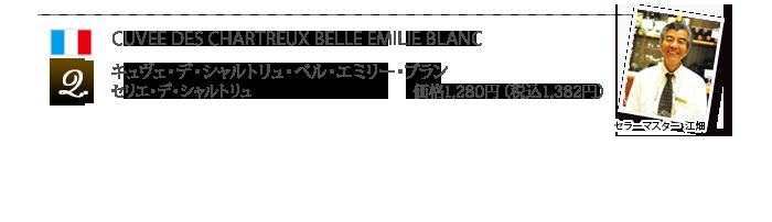 2 クラシック・ブラン/シャトー・リヴィエール・ル・オー