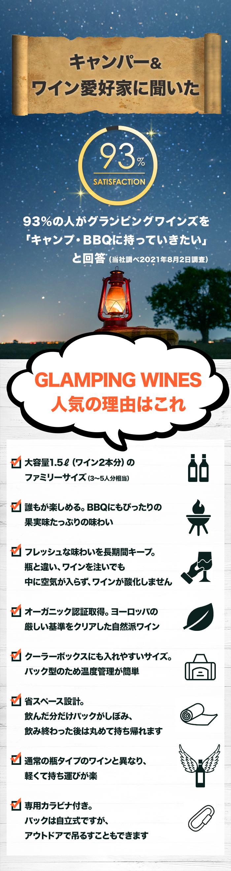 93%の人がグランピングワインズを「キャンプ・BBQに持っていきたい」